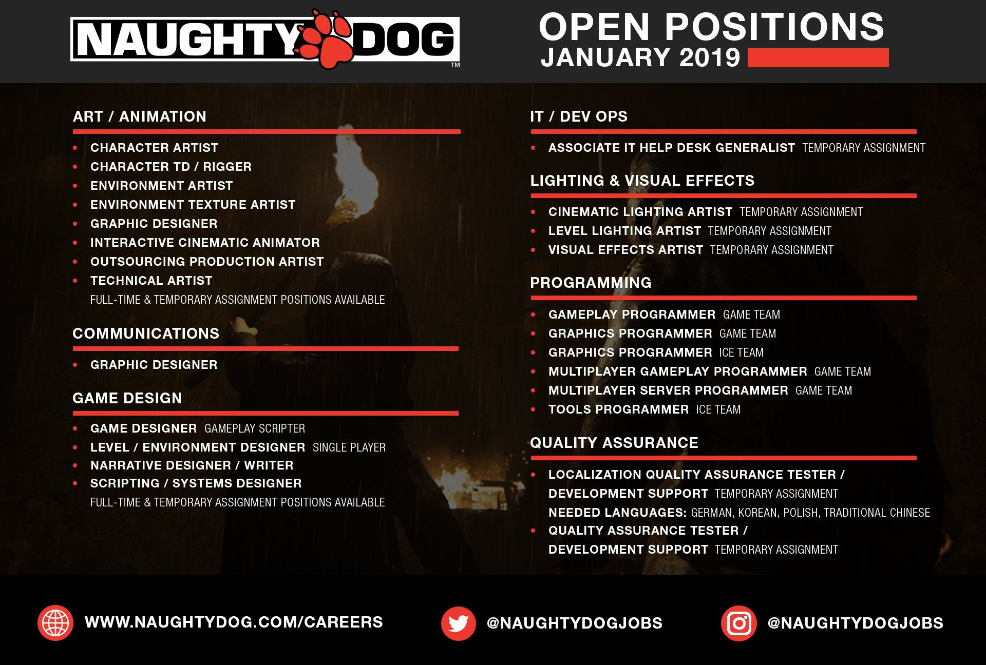 Offres Emploi Naughty Dog Jobs The Last Of Us Janvier 2018